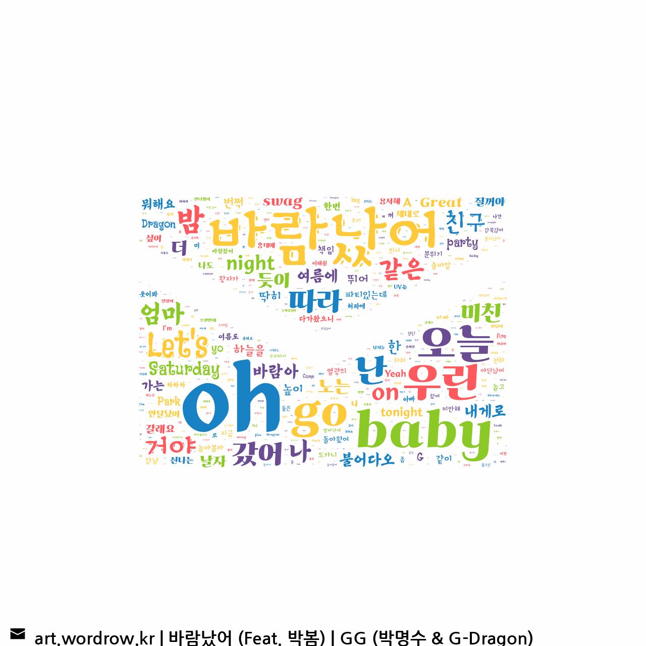 워드 아트: 바람났어 (Feat. 박봄) [GG (박명수 & G-Dragon)]-78